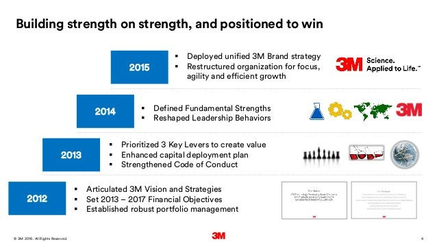 4. All Rights Reserved.28 March 2016© 3M Building strength on strength, and positioned to win 2012  Articulated 3M Vision...