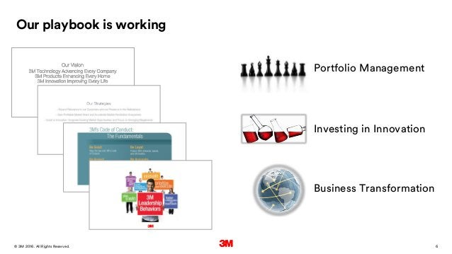 6. All Rights Reserved.28 March 2016© 3M Investing in Innovation Portfolio Management Business Transformation Our playbook...