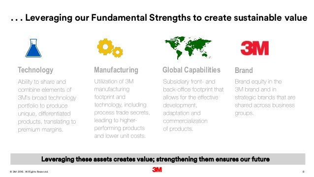 8. All Rights Reserved.28 March 2016© 3M . . . Leveraging our Fundamental Strengths to create sustainable value Technology...