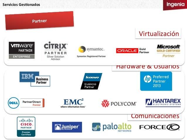 Comunicaciones   Hardware  &  Usuarios   Virtualización   Servicios  Ges,onados