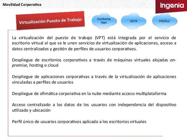 PROFILE   Movilidad  Corpora,va   La   virtualización   del   puesto   de   trabajo   (VPT)   está  ...