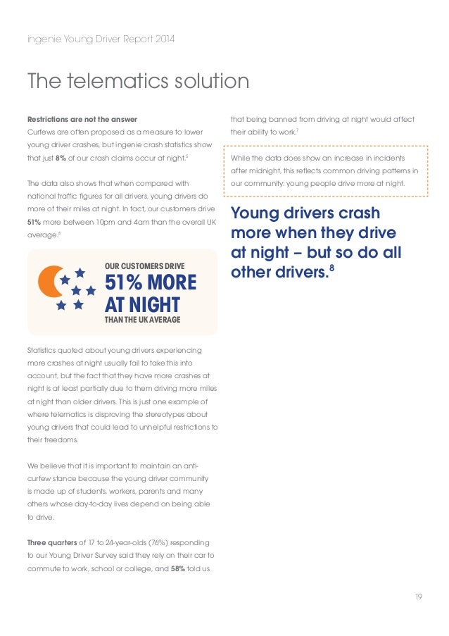 Our communityu0027s riskiest road type a-road B-road Motorway minor Road Miles  driven ! crashes per mile; 21.