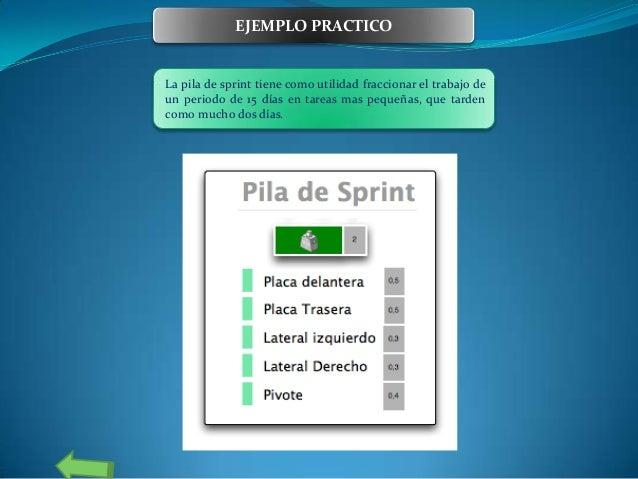 EJEMPLO PRACTICO  La pila de sprint tiene como utilidad fraccionar el trabajo de un periodo de 15 días en tareas mas peque...