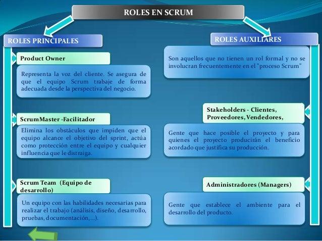ROLES EN SCRUM  ROLES PRINCIPALES Product Owner  ROLES AUXILIARES Son aquellos que no tienen un rol formal y no se involuc...