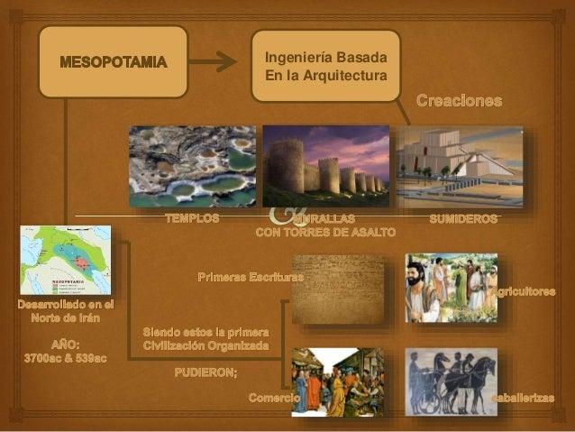 Ingenieria mesopotamica Slide 2