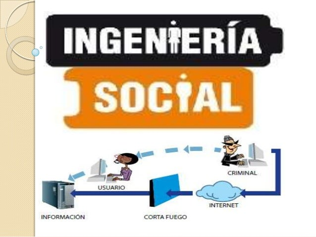 INGENIERIA SOCIALConjunto de        Empleadas por        Para extraer técnicas        intrusos o hackers     información  ...