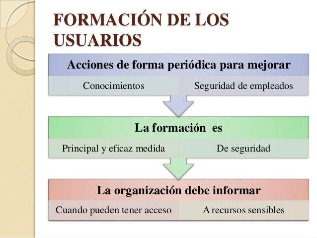 EL CONTROL Y SUPERVISIÓNDE LOS EMPLEADOS   El usos de los servicios de internet en el    trabajo    ◦ Limitación de los s...