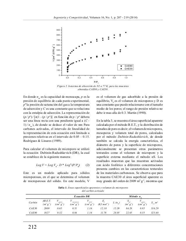 212  Ingeniería y Competitividad, Volumen 16, No. 1, p. 207 - 219 (2014)  Figura 2. Isoterma de absorción de N2 a 77 K, pa...