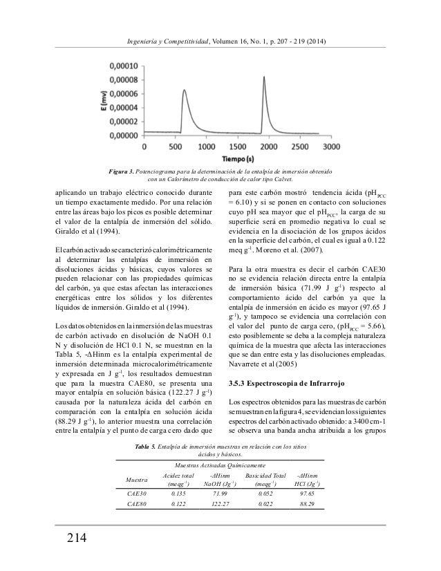 214  Ingeniería y Competitividad, Volumen 16, No. 1, p. 207 - 219 (2014)  Figura 3. Potenciograma para la determinación de...