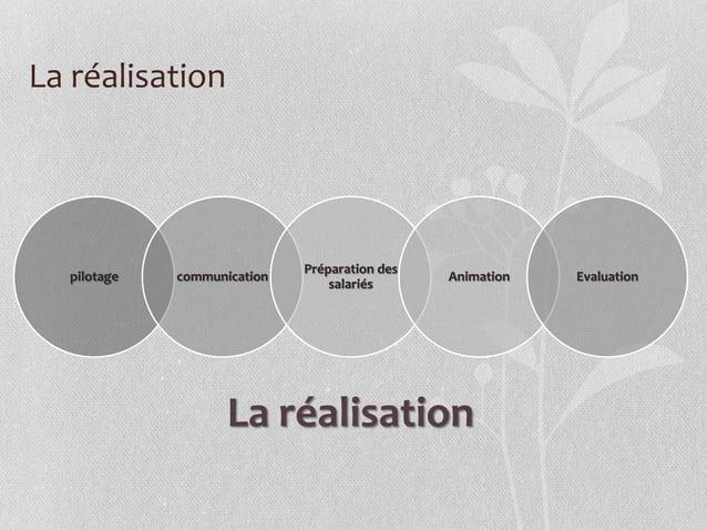 La réalisation pilotage communication Préparation des salariés Animation Evaluation La réalisation