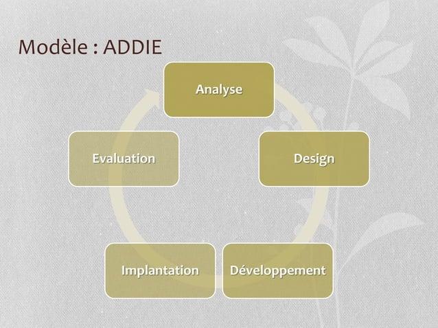 Modèle : ADDIE Analyse Design DéveloppementImplantation Evaluation