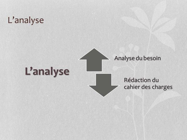 L'analyse Analysedubesoin Rédaction du cahier des charges L'analyse