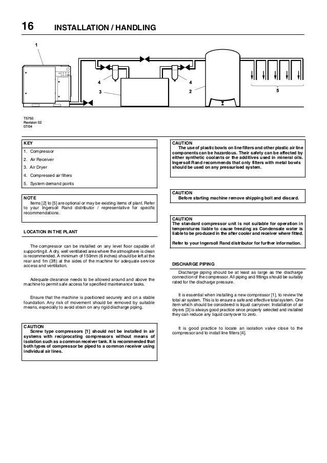 Ingersoll rand 30 hp air compressor manual array ingersoll rand 15 to 30 hp rotary screw air compressor manual jec rh slideshare fandeluxe Gallery