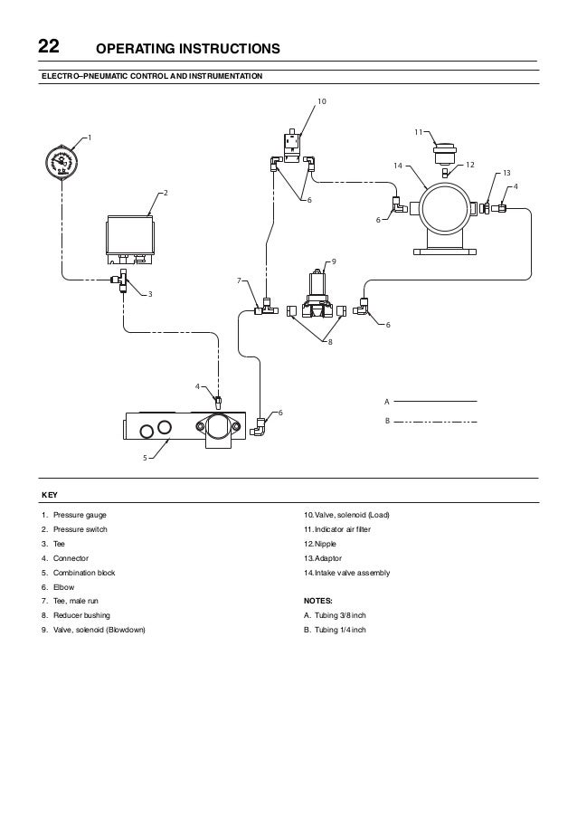 on 7 5 hp ingersol rand air compressor wiring diagram