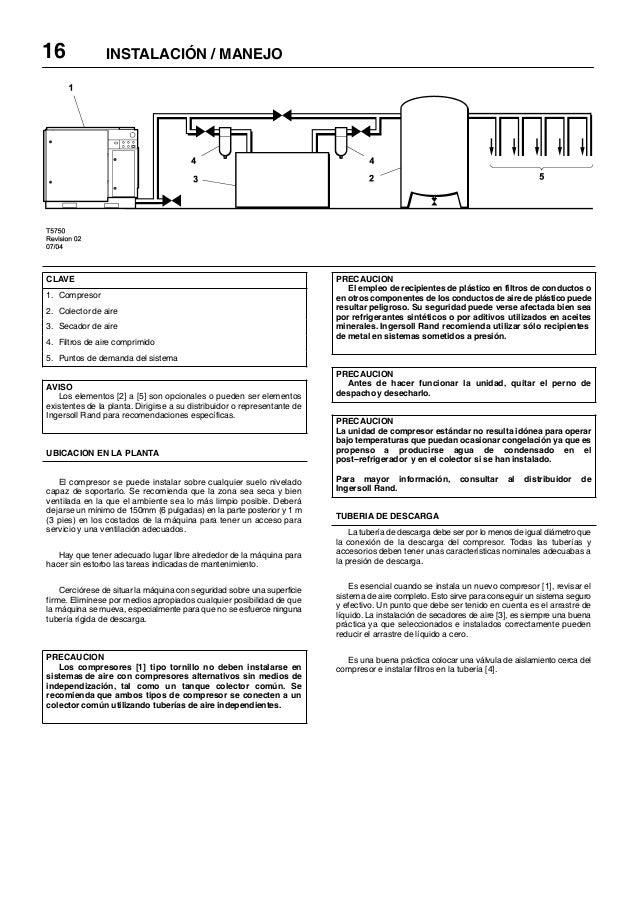ingersoll rand 15 to 30 hp rotary screw air compressor manual jec rh slideshare net Ingersoll Rand 175 Service Manuals Ingersoll Rand 175 Service Manuals
