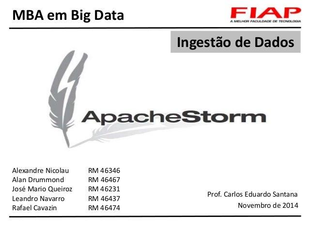 Prof. Carlos Eduardo Santana  Novembro de 2014  MBA em Big Data  Alexandre Nicolau RM 46346  Alan Drummond RM 46467  José ...