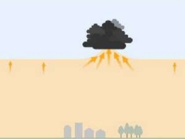Storm quickly develops - with rain, thunder and lightning. When the soil temperature increases, the air hot and humid star...