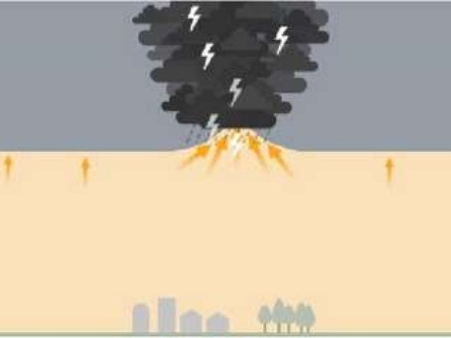 How Tornado are Formed  (Explanation Text)