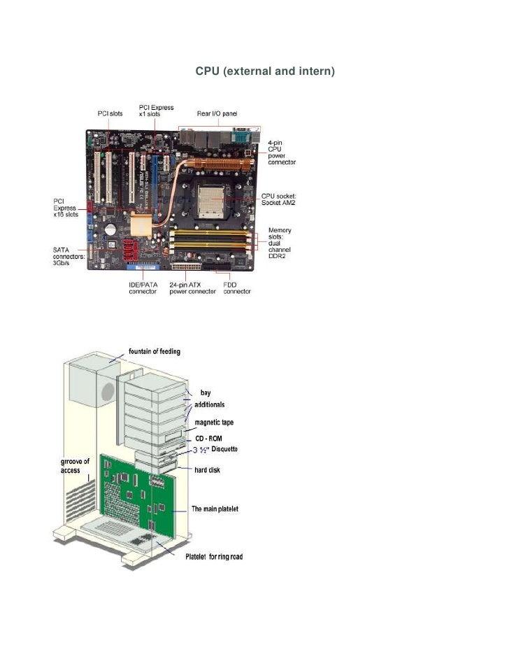 CPU (external and intern)<br />    <br />  KEYBOARD (external  and intern)<br />MONITOR<br />CAM-WEB<br />MOUSE (external ...