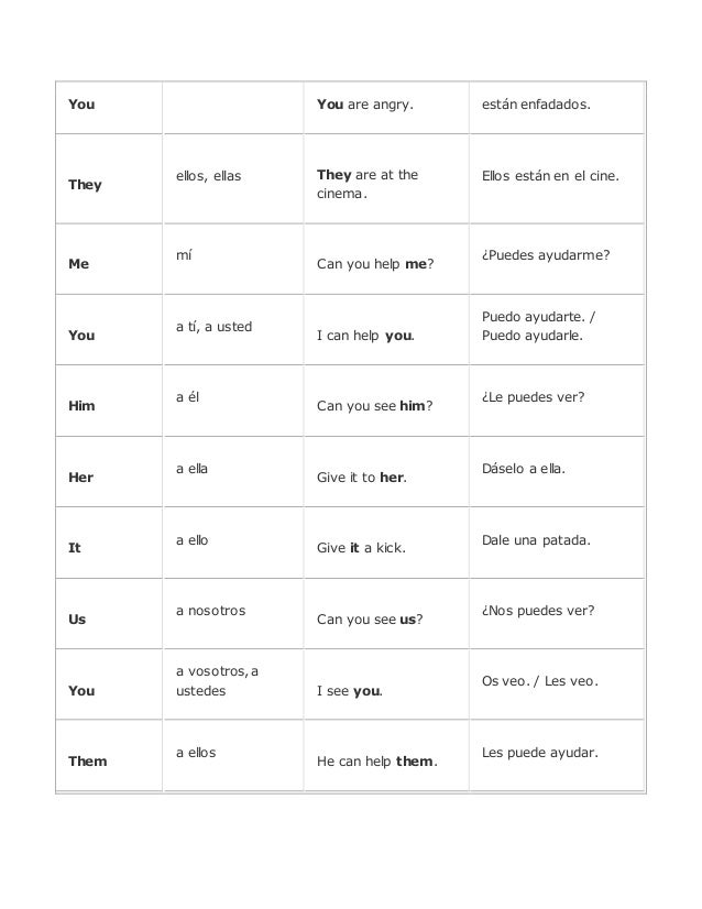 Significado de la palabra slowly en ingles