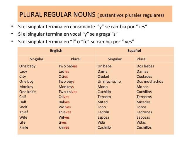 Plurales irregulares en ingles
