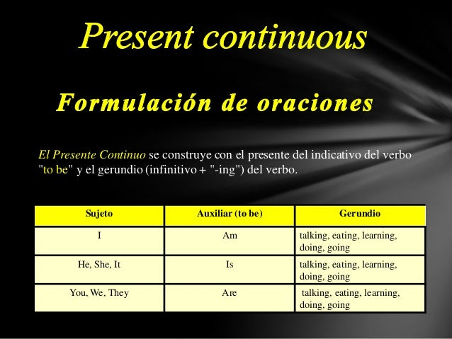 Presente Continuo Tense Ejemplos Cinemas 93