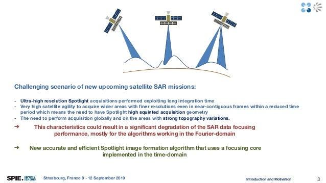 SPIE Remote Sensing 2019 Slide 3