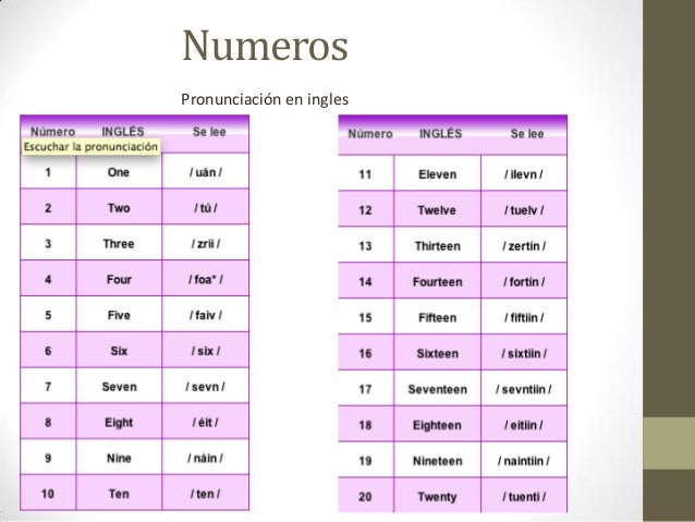 Ingles nivel 3 for Pronunciacion en ingles