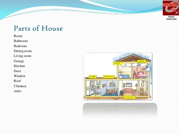 Online Car Parts >> diapositivas de ingles sobre partes de la casa y el cuerpo humano