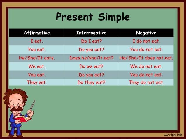 Present Simple  Affirmative         Interrogative              Negative    I eat.               Do I eat?             I do...
