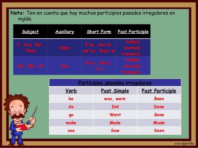 Nota: Ten en cuenta que hay muchos participios pasados irregulares en  inglés.    Subject       Auxiliary        Short For...
