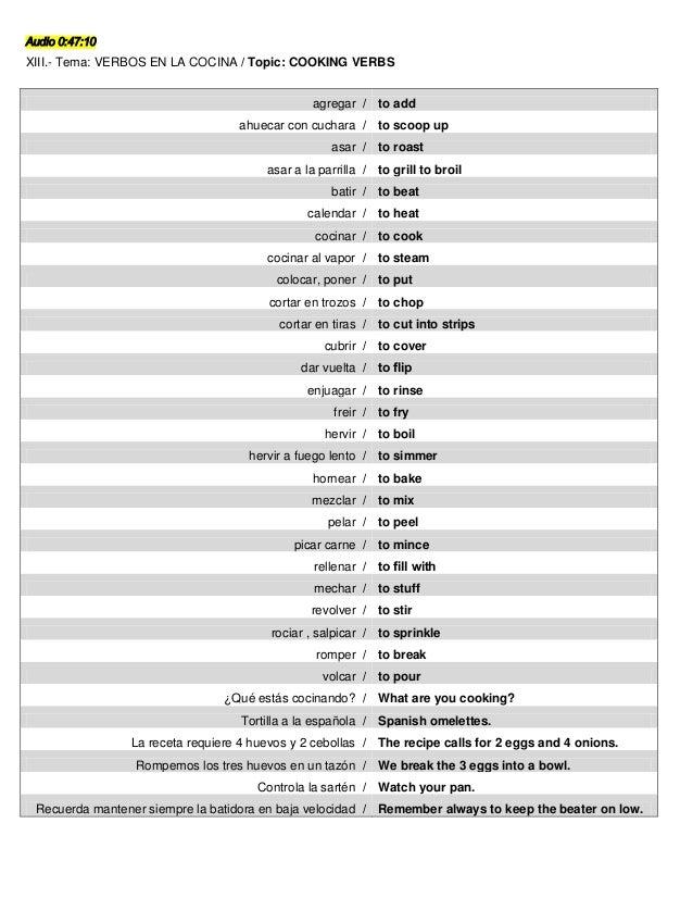 Ingles vocabulario mil palabras esenciales for Como se dice cocina en ingles