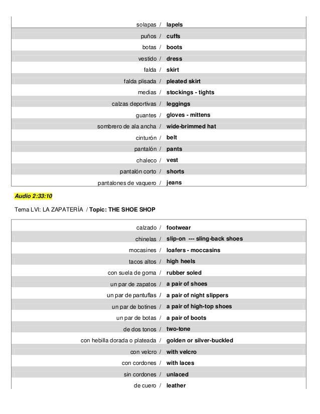 Ingles Vocabulario Milpalabrasesenciales