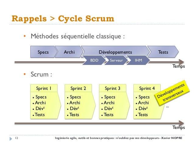 Rappels > Cycle Scrum     • Méthodes séquentielle classique :            Specs            Archi                    Dévelop...