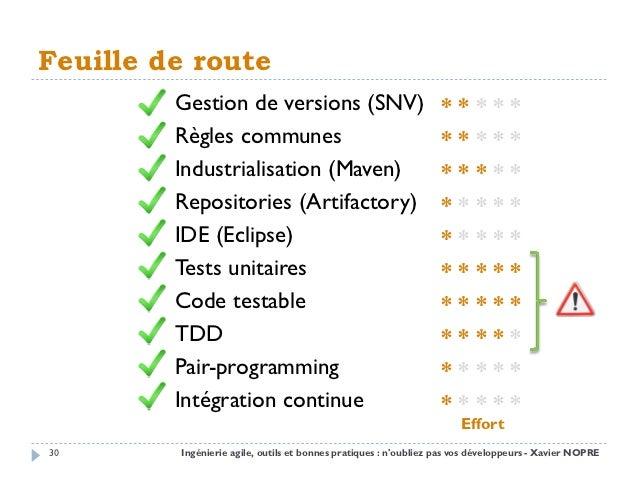 Feuille de route         Gestion de versions (SNV)                                *****         Règles communes           ...