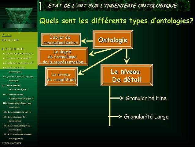 ETAT DE L'ART SUR L'INGENIERIE ONTOLOGIQUE                                      Quels sont les différents types d'ontologi...