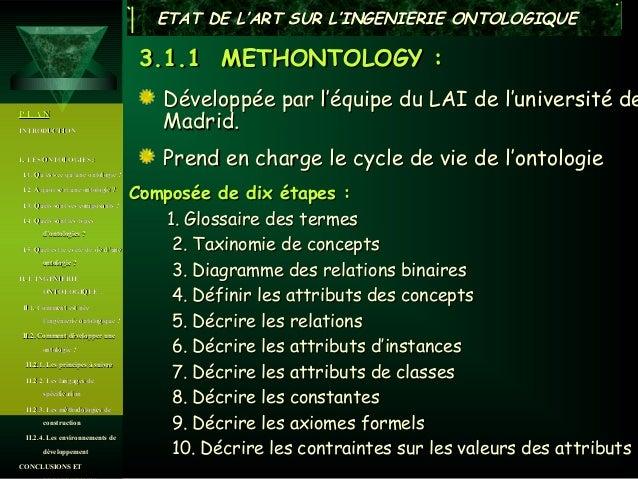 ETAT DE L'ART SUR L'INGENIERIE ONTOLOGIQUE                                       3.1.1 METHONTOLOGY :                     ...