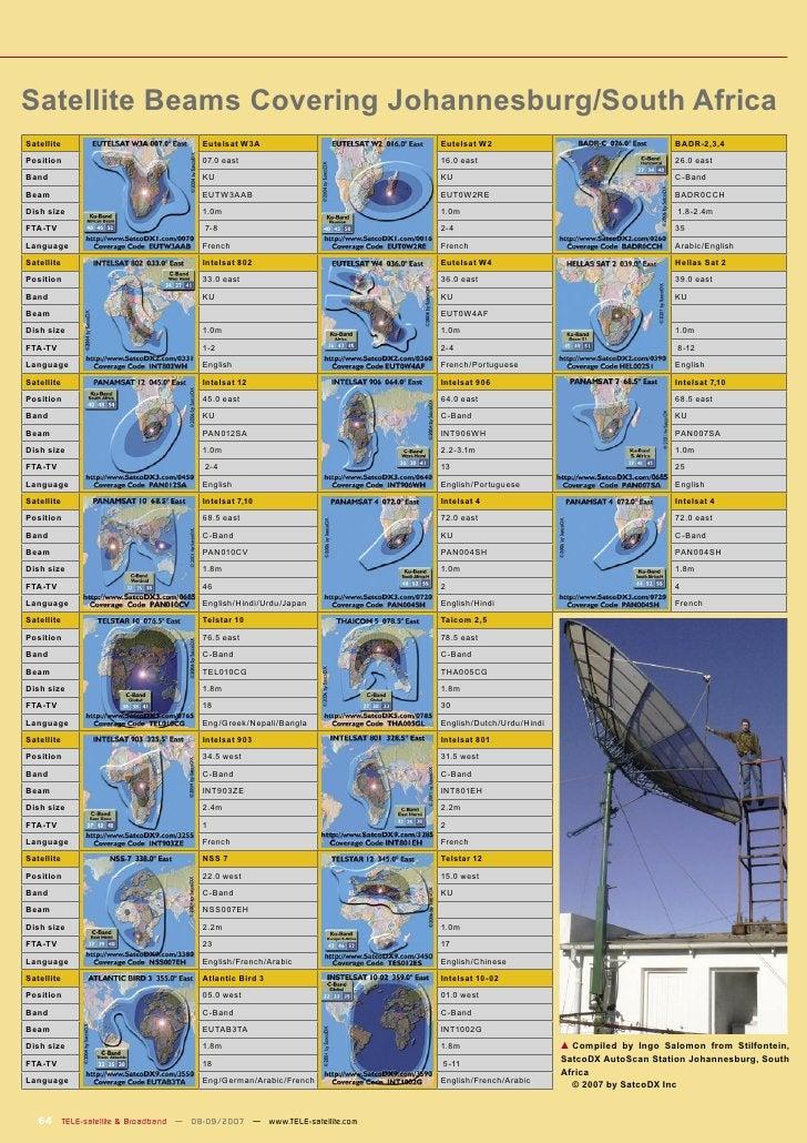 Satellite Beams Covering Johannesburg/South Africa Satellite                            Eutelsat W3A                      ...