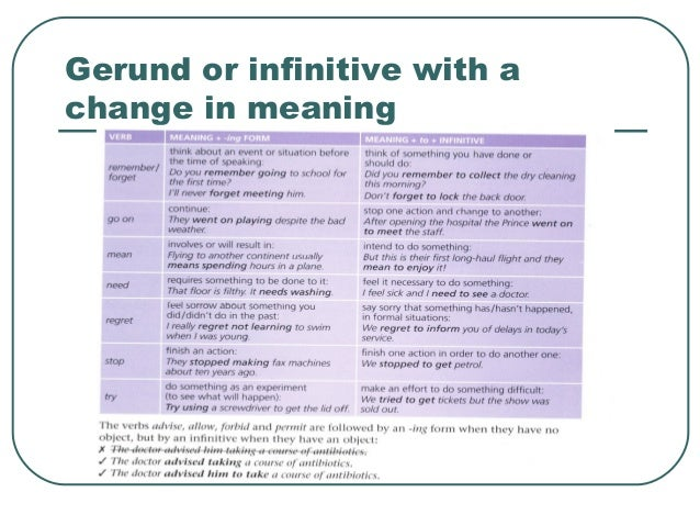 Gerund or infinitive with a change in meaning
