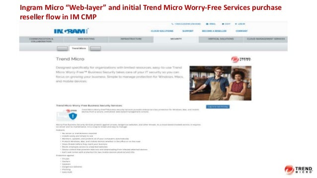 Trend Micro: Security Challenges and Solutions for the Cloud