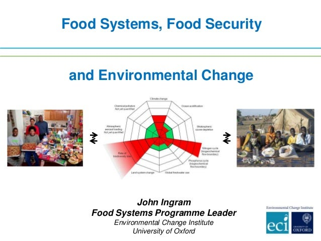 Food Systems, Food Security and Environmental Change John Ingram Food Systems Programme Leader Environmental Change Instit...
