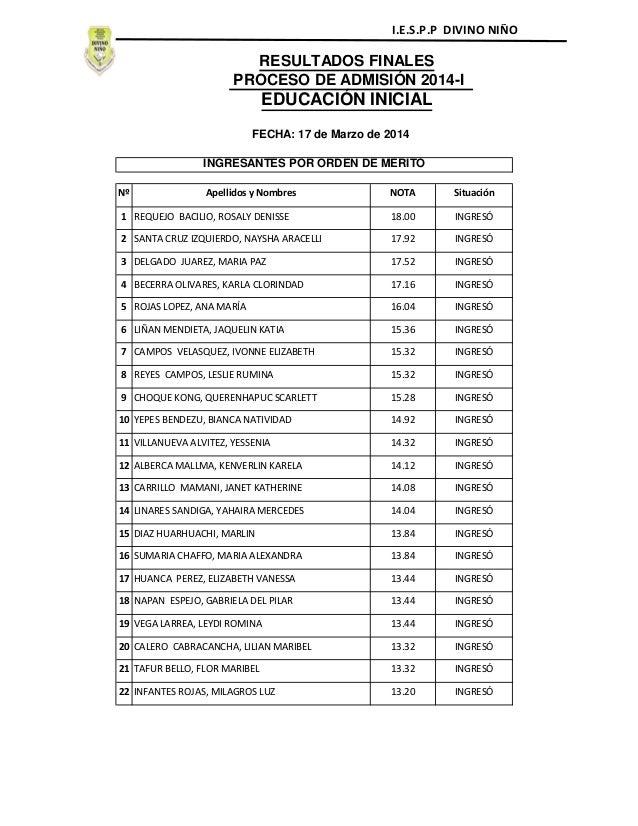 FECHA: 17 de Marzo de 2014 INGRESANTES POR ORDEN DE MÉRITO RESULTADOS FINALES PROCESO DE ADMISIÓN 2014-I EDUCACIÓN INICIAL