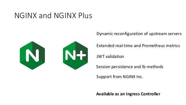 Nginx Ingress Jwt