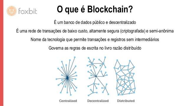 Ingrid Barth - Blockchain, Criptomoedas e a nova maneira de entender o dinheiro Slide 3