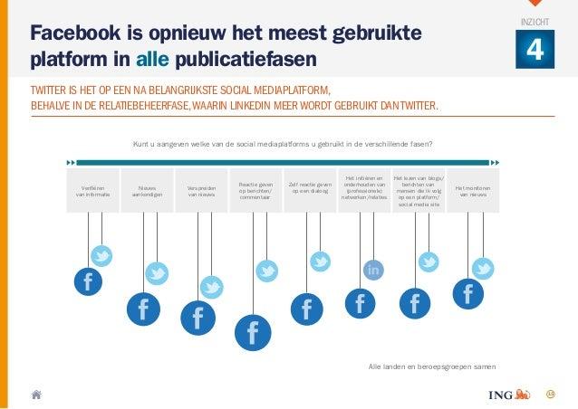 15 Kunt u aangeven welke van de social mediaplatforms u gebruikt in de verschillende fasen? Alle landen en beroepsgroepen ...