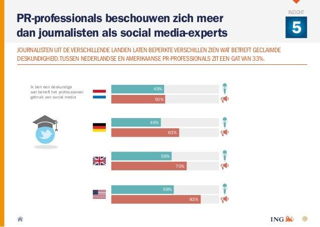 16 Ik ben een deskundige wat betreft het professioneel gebruik van social media 49% 50% 46% 63% 56% 70% 58% 83% PR-profess...