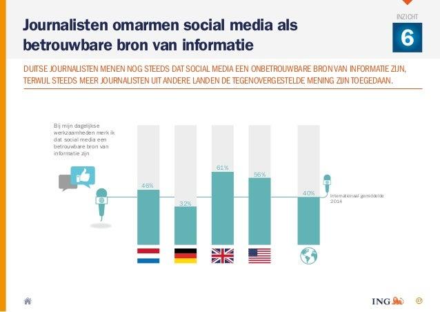 17 46% 32% 61% 56% 40% Bij mijn dagelijkse werkzaamheden merk ik dat social media een betrouwbare bron van informatie zijn...