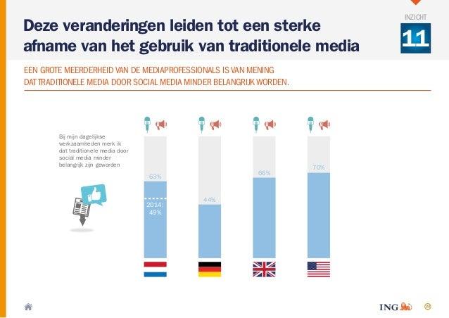 22 63% 2014: 49% 44% 66% 70% Bij mijn dagelijkse werkzaamheden merk ik dat traditionele media door social media minder bel...