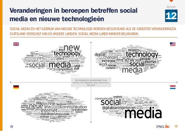 23 Veranderingen in beroepen betreffen social media en nieuwe technologieën INZICHT 12 SOCIAL MEDIA EN HET GEBRUIK VAN NIE...