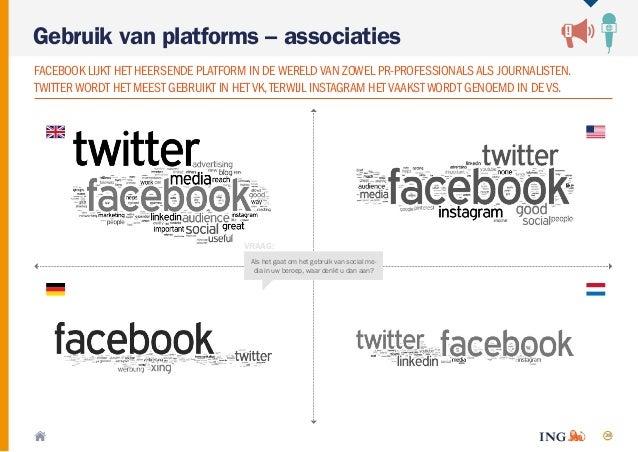 38 Gebruik van platforms – associaties FACEBOOK LIJKT HET HEERSENDE PLATFORM IN DE WERELDVAN ZOWEL PR-PROFESSIONALSALS JOU...